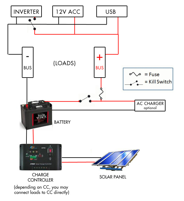 Charming 5 Way Switch Small Gibson Pickup Wiring Colors Rectangular Hot Rod Wiring Diagram Download Push Pull Pot Wiring Young How To Install A Remote Car Starter Video Fresh3 Humbucker Guitar Portable Solar Generator Solar Diagram \u2013 Portable Solar Power