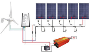 DIY Portable Solar Power