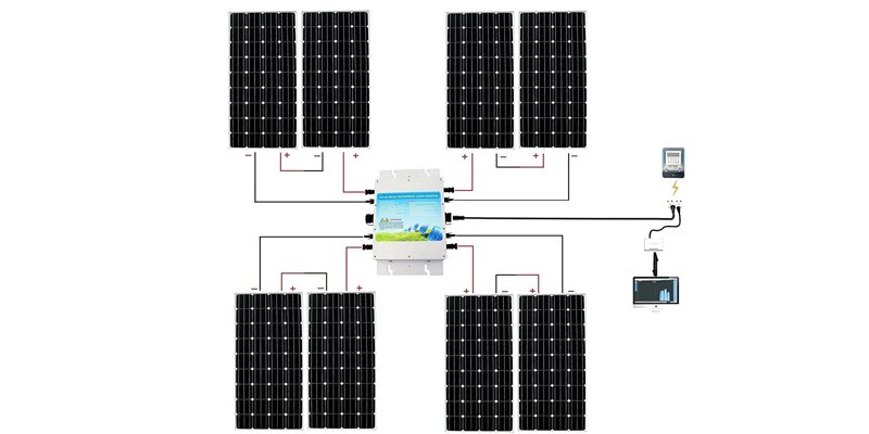 eco-worthy 1200 watt off grid solar panel kit