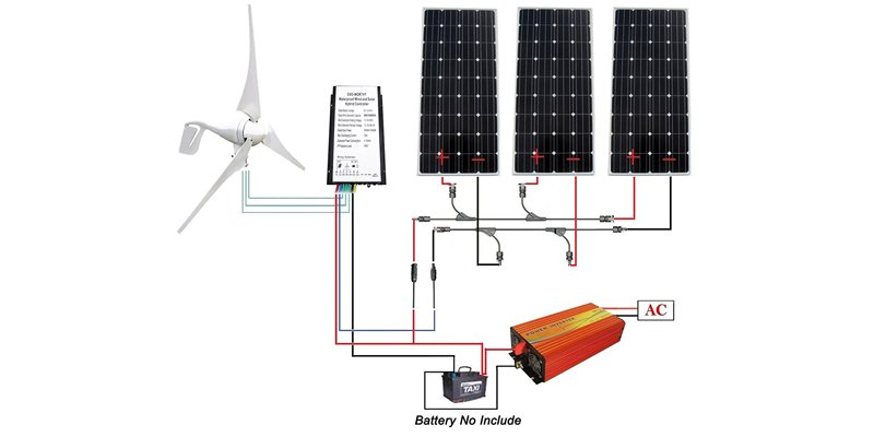 hybrid wind solar power system