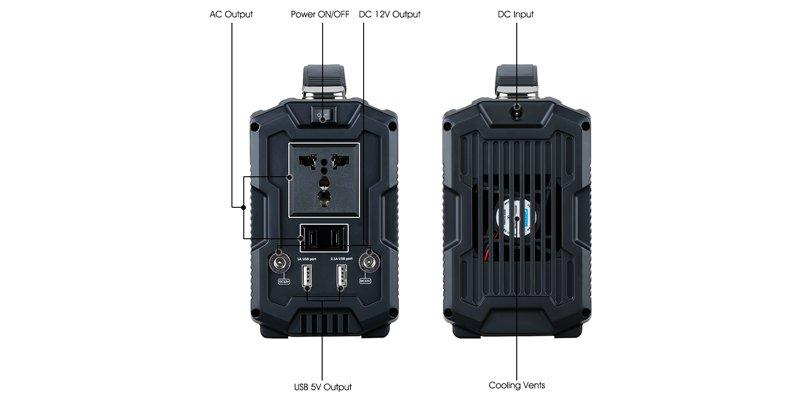 Suaoki Portable Solar Generator Review