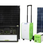 Portable Solar Power Systems for Camping