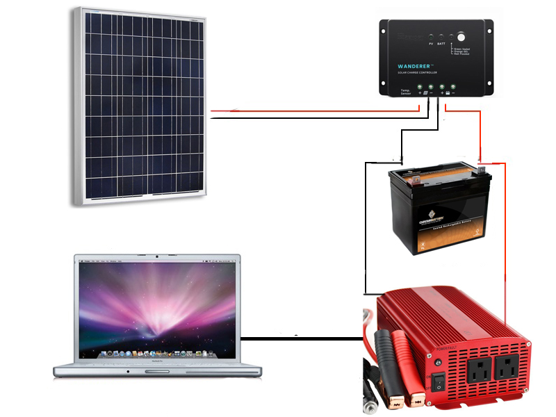 diy solar generator - how to make a diy solar generator diy solar generator diagram solar generator wire diagram