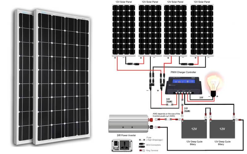Do It Yourself Solar Panel Kits Portable Solar Power