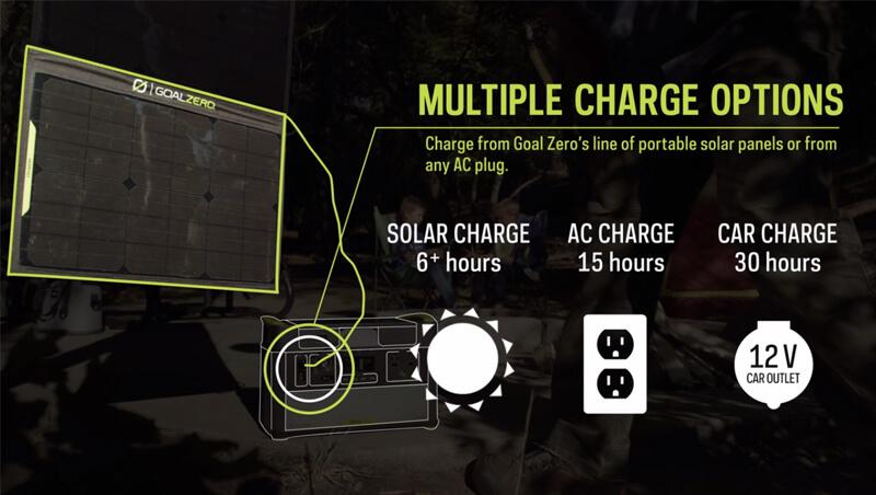 Goal Zero Yeti 1400 Lithium with Solar Panel