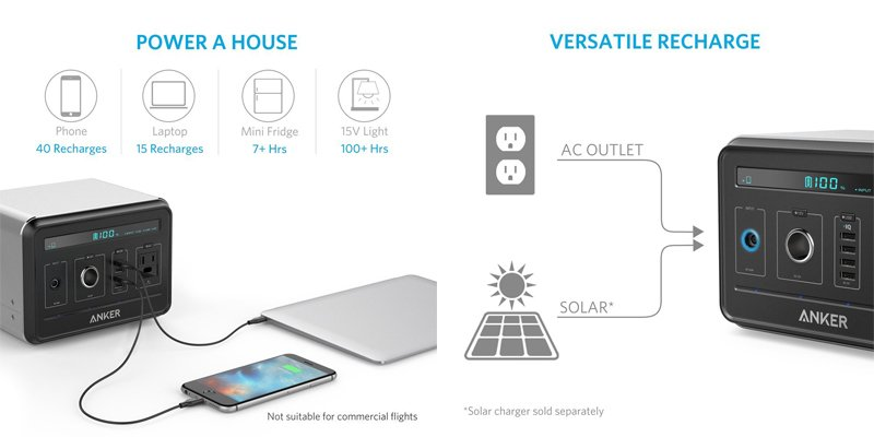 Anker PowerHouse 400Wh Solar System – Portable Solar Power