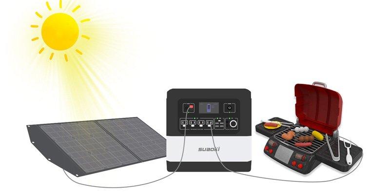 Suaoki Ares Solar Generator Specs and Features